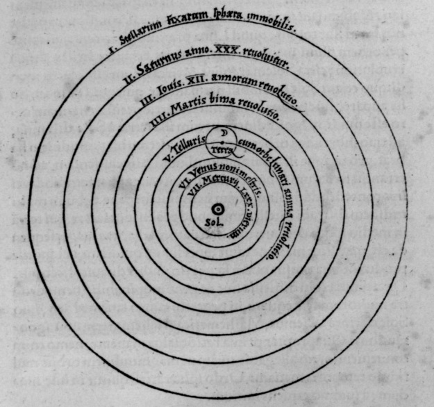 Copernicus's sun-centered model of the solar system.