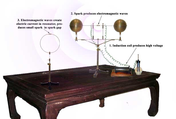 A replica of Hertz's 1887 radio wave experiment.