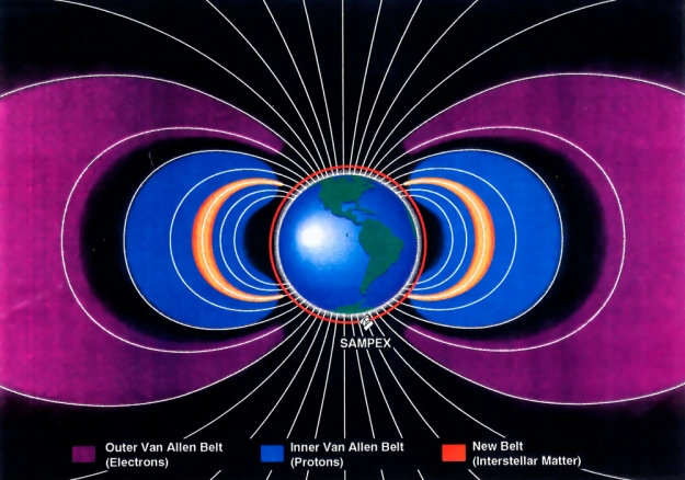 A diagram of the Van Allen belts.