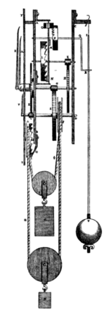 A diagram the first pendulum clock.